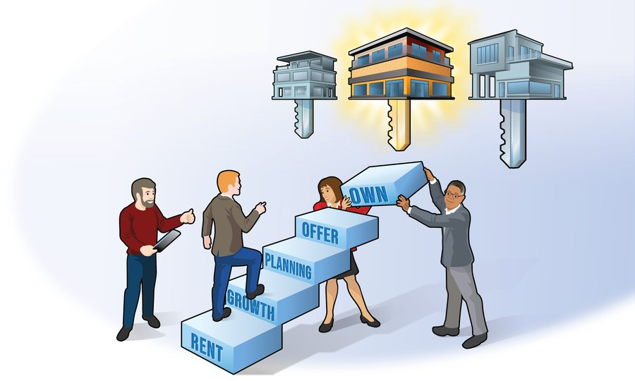 A pathway to commercial real estate ownership
